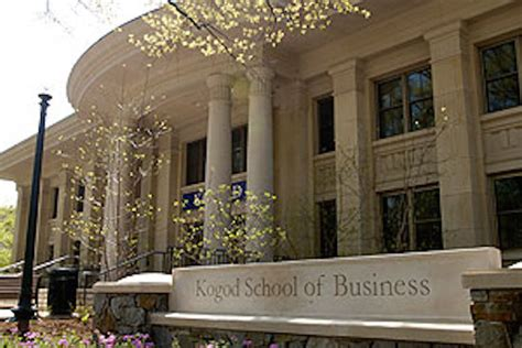 Kogod School Of Business Mba by American
