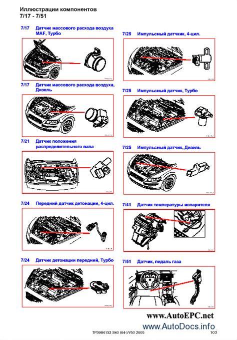 volvo 850 pnp wiring diagram pnp free printable