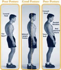 Benefits Of Incline Bench The Newbie S Guide To Looking Attractive Body Language