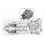 Hyundai All Wheel Drive Explained  Awd Cars 4x4 Vehicles 4wd Trucks