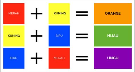 contoh membuat cakram warna contoh html warna temblor en