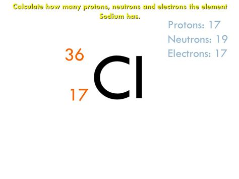 How To Find How Many Protons by Subatomic Particles Ppt