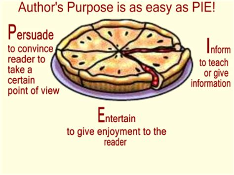 how to entertain smart exchange usa easy as pie