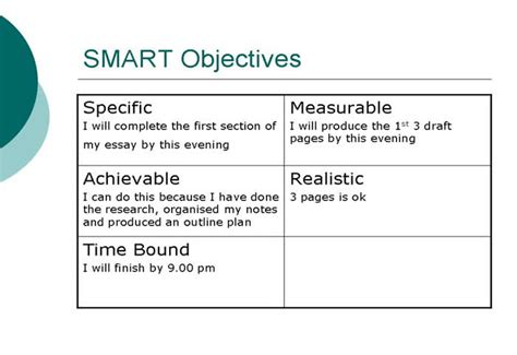 smart objectives template best photos of goal smart objectives template smart