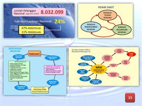 Pemeriksaan Kinerja Performance Auditing agung firman surna pemeriksaan keuangan pemeriksaan kinerja da