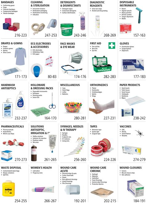 product section index by product section team medical