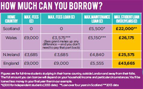 how much of a house loan can i qualify for how much loan can i get to buy a house the lowdown on loans the money charity