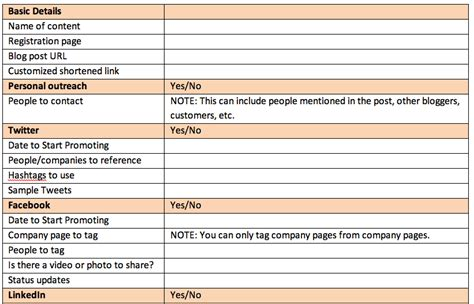 A Simple And Indispensable Template For Content Marketing Distribution Simple Marketing Plan Template 2