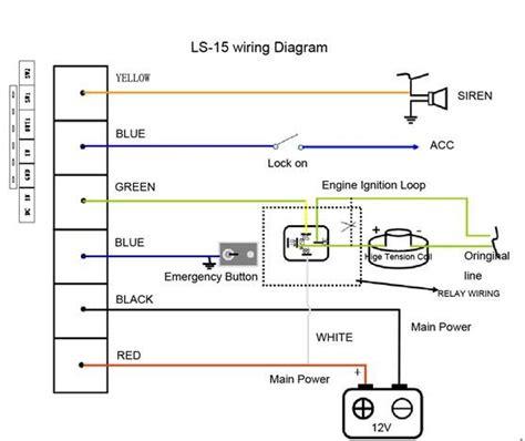 Gps Tracker System Car China Mainland Navigation Amp Gps