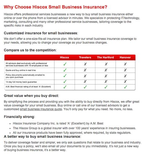 Small Homeowners Insurance Companies Hiscox Small Business Insurance Review 2016 Consumeraffairs