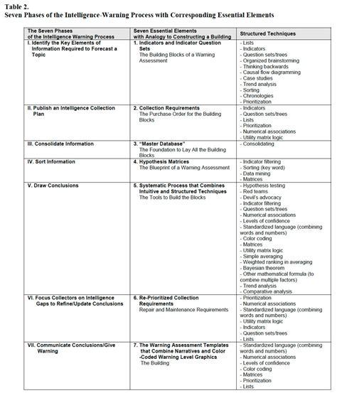 financial planning report template worksheet financial worksheet usmc thedanks worksheet