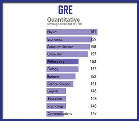 gre analytical section gre global careers