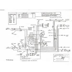 vw sand rail wiring harness diy rod headlight wiring wiring diagram database gsmportal co
