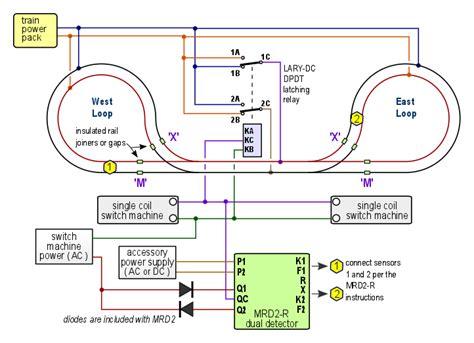 automatic reversing loop conrol  dc dcc  ac dogbone layout