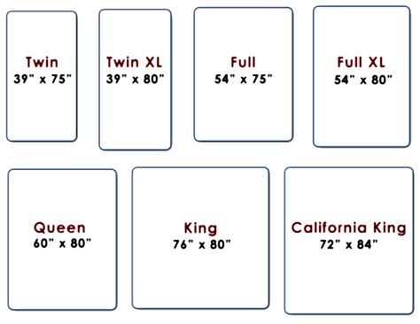 bed sizes comparison bed sizes comparison chart pictures to pin on pinterest