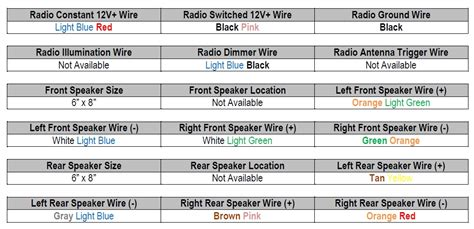 2004 ford explorer radio wiring diagram wiring diagram