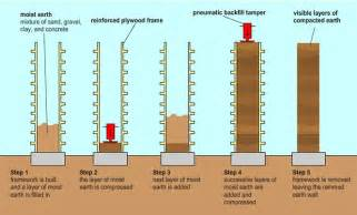 house construction tips greenspec environmental advantages of rammed earth