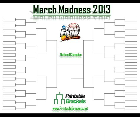 raunchy bracket names for march madness march madness bracket template