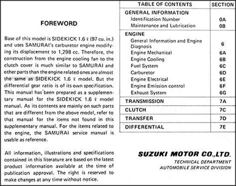 car service manuals pdf 1989 suzuki sidekick spare parts catalogs service manual pdf 1989 suzuki sidekick electrical troubleshooting manual suzuki samurai