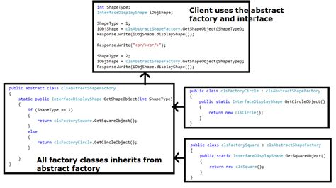 factory pattern asp net beginning net net tips c tips mvc c net