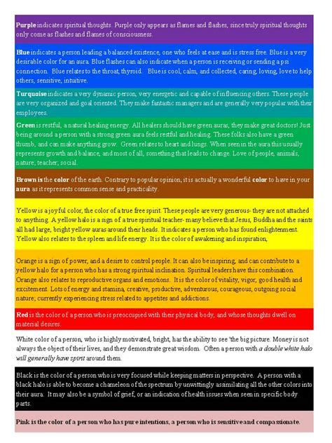 color meanins aoura colors aura color meaning chart deadheading