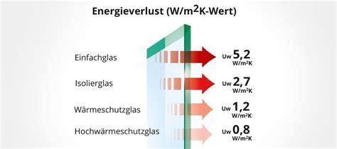 K Wert Fenster Tabelle by U Wert Fenster Erkl 228 Rung W 228 Rmedurchgangskoeffizient