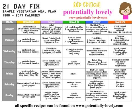 weight loss vegetarian meal plan 21 day fix vegetarian sle weekly meal plan 2