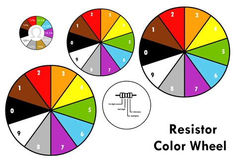 resistor color code wheel pdf resistor color wheel pdf 28 images 4 band resistor colour code calculator and chart digikey