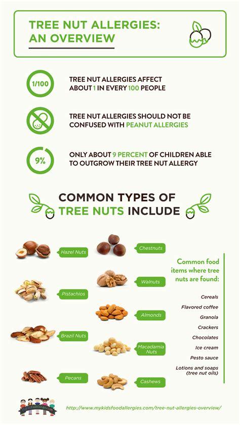 can food allergies cause mood swings can food allergies cause mood swings 28 images can