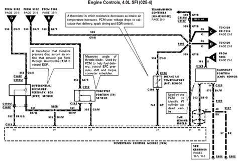 electronic stability control 1985 ford ranger security system 1996 ford ranger wiring diagram on 2012 03 23 025208 96 ranger 4 0 in 1996 ford ranger engine