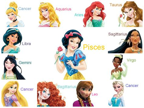disney princesses zodiac signs by drenlover on deviantart