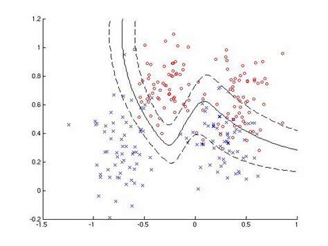 java program for pattern recognition gaussian mixture model em java