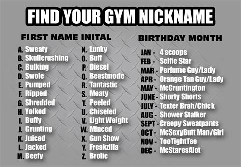 biography name generator funny name charts gym nicknames funny gym nicknames
