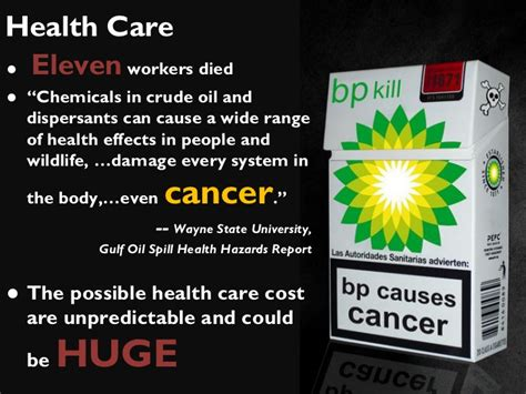 Acton Mba Cost by Bp Deepwater Horizon Spill S Impact On The Us Economy