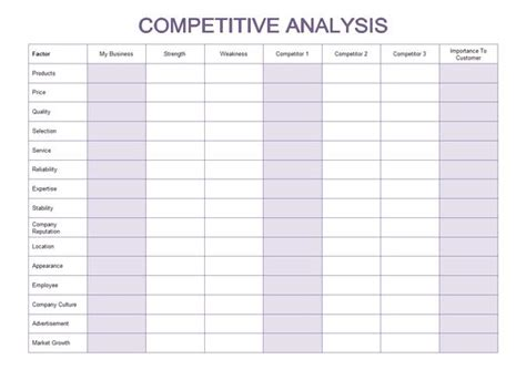 Points To Monitor During Competitive Analysis Promodo Online Marketing Company Sem Seo Competitor Analysis Report Template