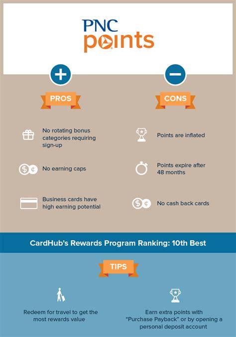 pnc bank check card pnc financial services pnc student credit card