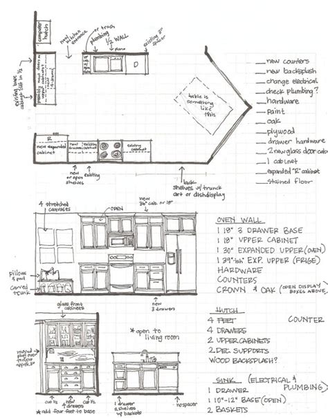 remodelaholic sketches renderings remodelaholic the bad and the worst