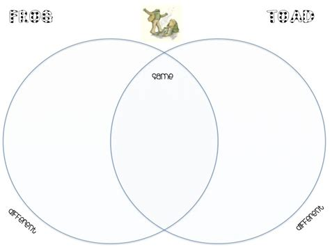 venn diagram reading edgrafik frog and toad venn diagram email me if you would like a