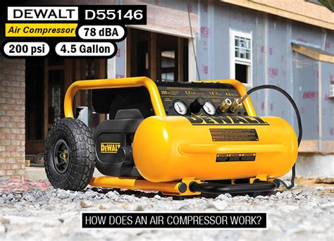 how does an air compressor work everything you need to