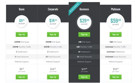 html table themes css 30 best html css pricing table templates tutorials