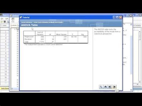 ibm spss tutorial youtube how to get to get and tutorials on pinterest