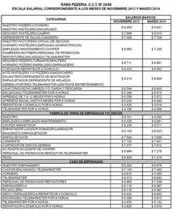 escala salarial empleado rural 2016 uom tabla de salarios 2016 newhairstylesformen2014 com