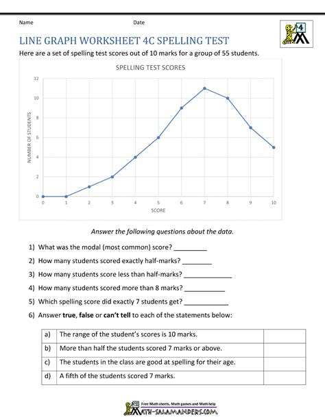 fifth grade line graphs worksheets fifth best free