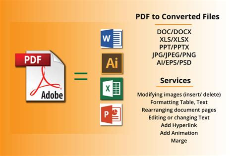 convert   ai word powerpoint excel jpg png
