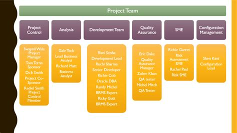Project Kickoff Meeting Template Download Free Project Management Templates Team Meeting Powerpoint Templates
