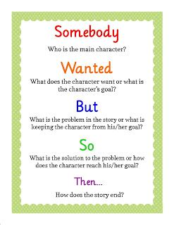 somebody wanted but so template simply sweet teaching march 2012