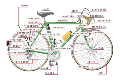 road bike diagram bike parts
