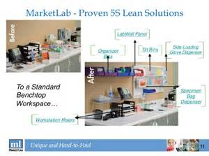 5 Panel Room Divider by 5s Lean For Healthcare