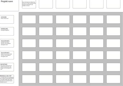 service design blueprint template service design blueprint template gallery template