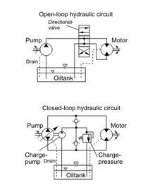 hydraulic machinery wikipedia
